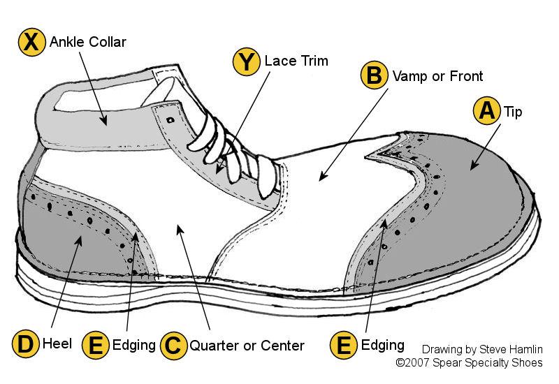 鞋的结构图各部位名称